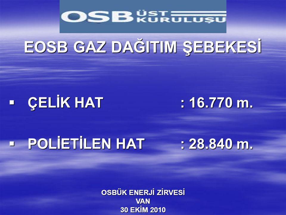 EOSB GAZ DAĞITIM ŞEBEKESİ  ÇELİK HAT: 16.770 m. POLİETİLEN HAT: 28.840 m.