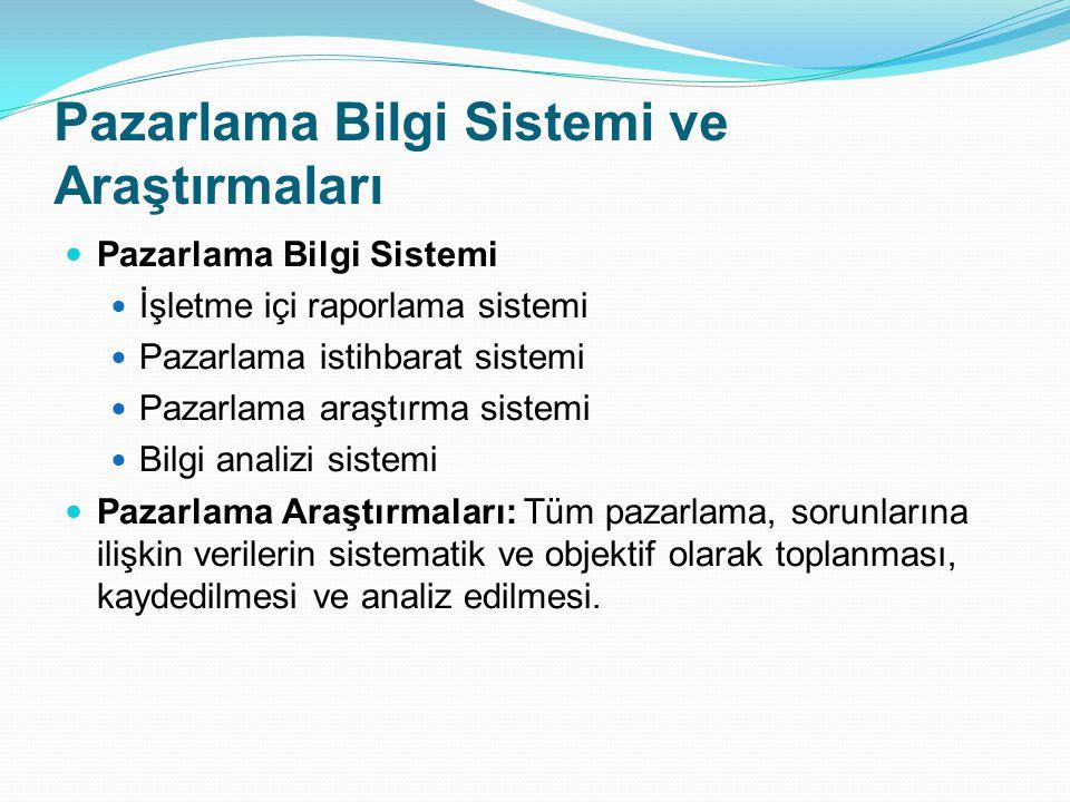 Pazarlama Bilgi Sistemi ve Araştırmaları Pazarlama Bilgi Sistemi İşletme içi raporlama sistemi Pazarlama istihbarat sistemi Pazarlama araştırma sistem