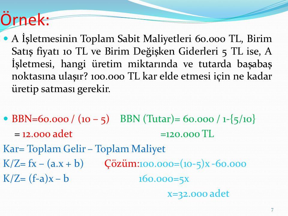 Örnek: A İşletmesinin Toplam Sabit Maliyetleri 60.000 TL, Birim Satış fiyatı 10 TL ve Birim Değişken Giderleri 5 TL ise, A İşletmesi, hangi üretim mik