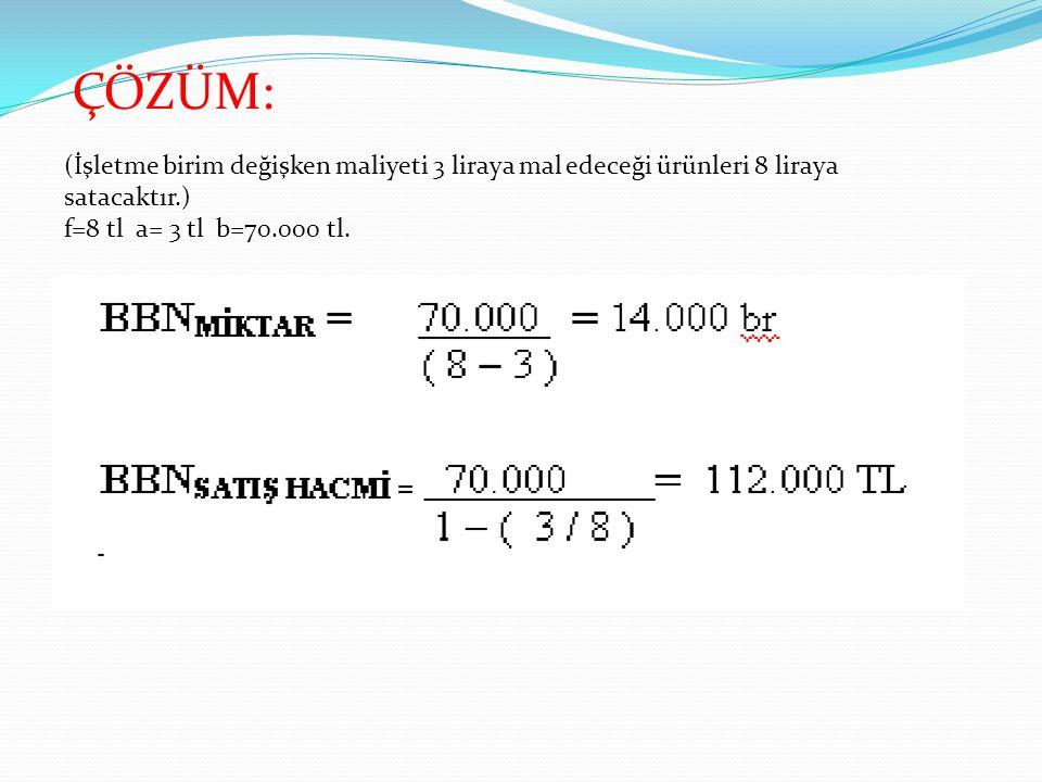 (İşletme birim değişken maliyeti 3 liraya mal edeceği ürünleri 8 liraya satacaktır.) f=8 tl a= 3 tl b=70.000 tl. ÇÖZÜM: