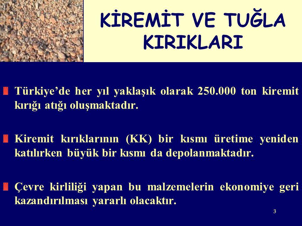 3 KİREMİT VE TUĞLA KIRIKLARI Türkiye'de her yıl yaklaşık olarak 250.000 ton kiremit kırığı atığı oluşmaktadır. Kiremit kırıklarının (KK) bir kısmı üre