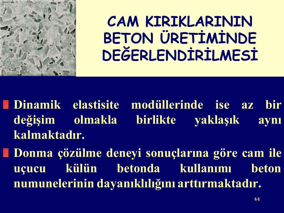 44 CAM KIRIKLARININ BETON ÜRETİMİNDE DEĞERLENDİRİLMESİ Dinamik elastisite modüllerinde ise az bir değişim olmakla birlikte yaklaşık aynı kalmaktadır.