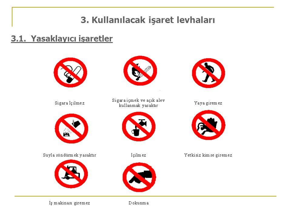 3.1. Yasaklayıcı işaretler