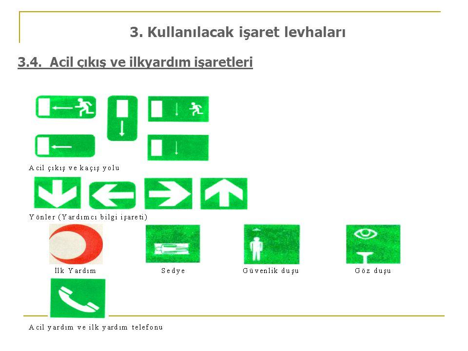 3.4. Acil çıkış ve ilkyardım işaretleri 3. Kullanılacak işaret levhaları