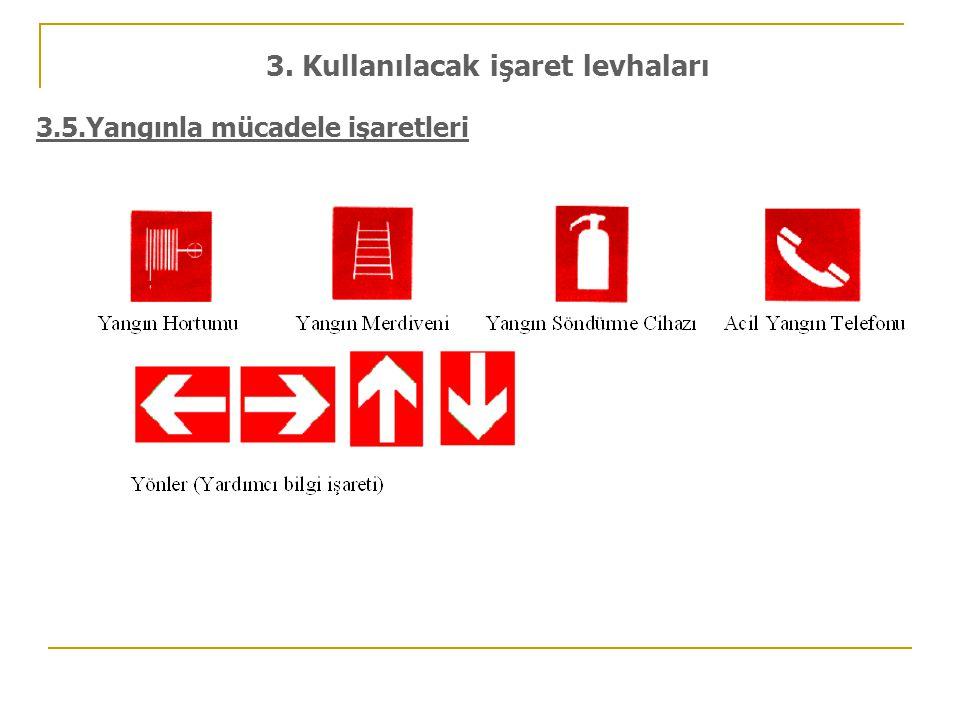 3.5.Yangınla mücadele işaretleri 3. Kullanılacak işaret levhaları