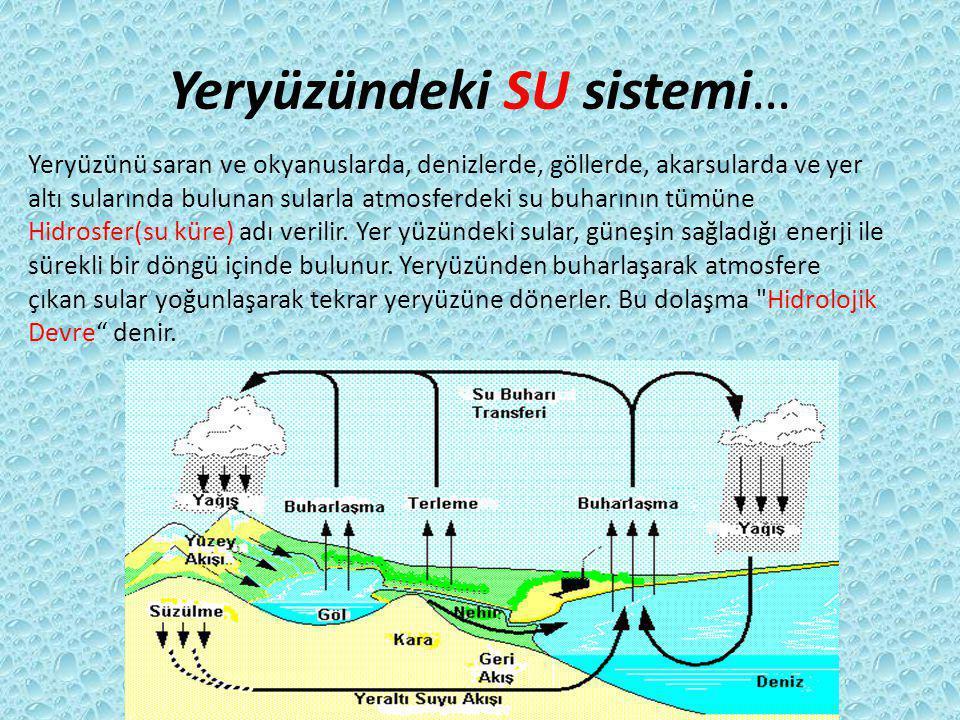 Yeryüzündeki SU sistemi… Yeryüzünü saran ve okyanuslarda, denizlerde, göllerde, akarsularda ve yer altı sularında bulunan sularla atmosferdeki su buha