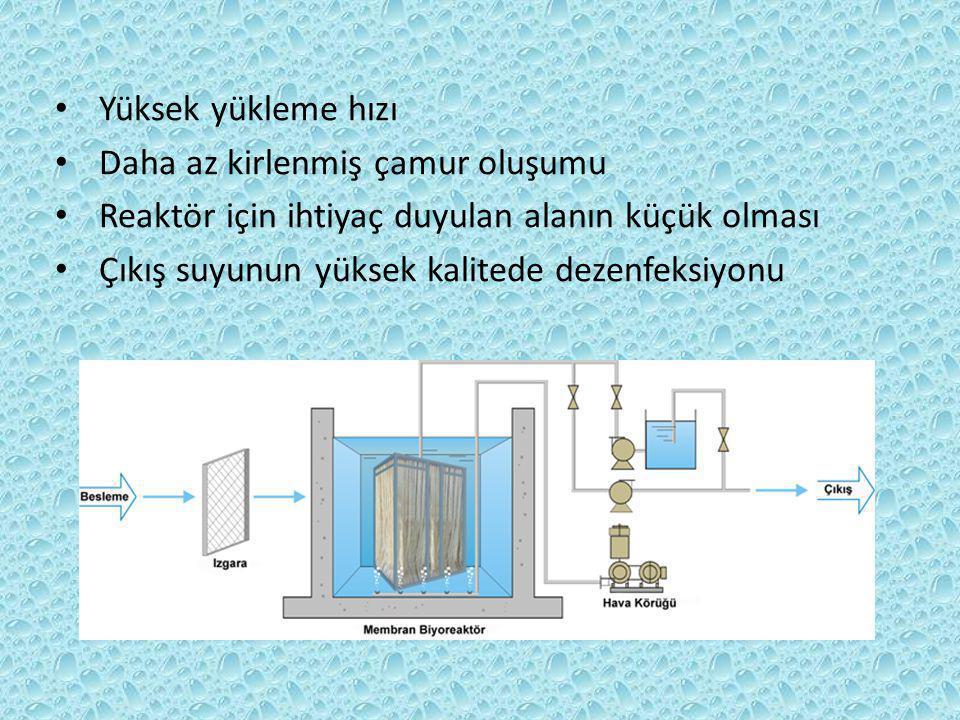 Yüksek yükleme hızı Daha az kirlenmiş çamur oluşumu Reaktör için ihtiyaç duyulan alanın küçük olması Çıkış suyunun yüksek kalitede dezenfeksiyonu