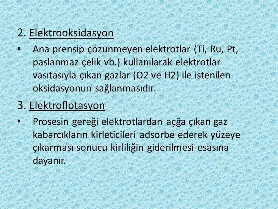 2. Elektrooksidasyon Ana prensip çözünmeyen elektrotlar (Ti, Ru, Pt, paslanmaz çelik vb.) kullanılarak elektrotlar vasıtasıyla çıkan gazlar (O2 ve H2)