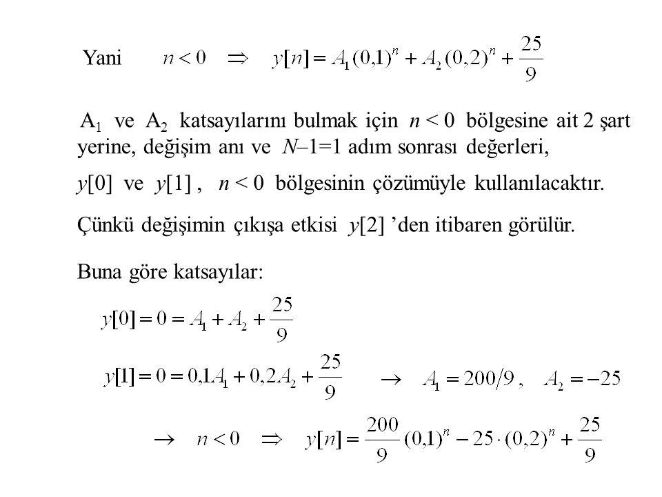 Buna göre katsayılar: Yani A 1 ve A 2 katsayılarını bulmak için n < 0 bölgesine ait 2 şart yerine, değişim anı ve N–1=1 adım sonrası değerleri, y[0] ve y[1], n < 0 bölgesinin çözümüyle kullanılacaktır.
