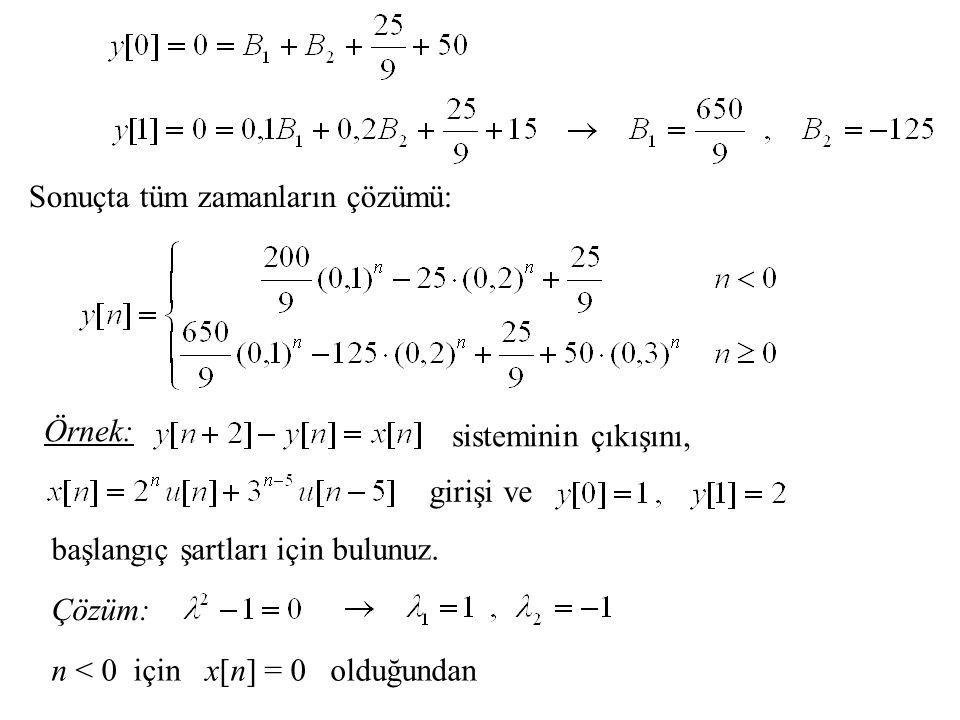 Sonuçta tüm zamanların çözümü: Örnek: sisteminin çıkışını, girişi ve başlangıç şartları için bulunuz. Çözüm: n < 0 için x[n] = 0 olduğundan