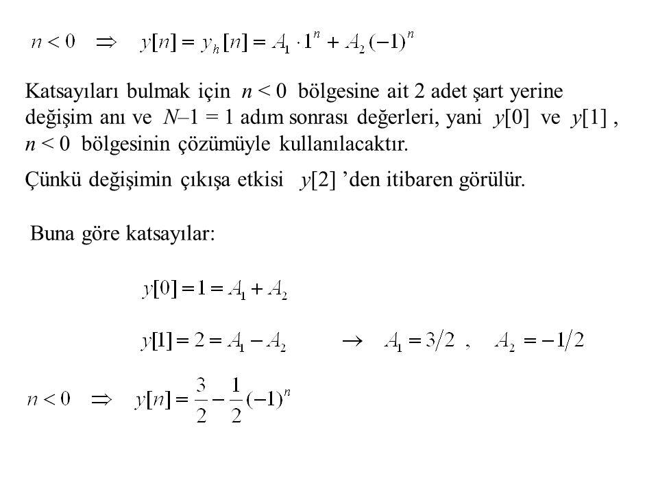 Katsayıları bulmak için n < 0 bölgesine ait 2 adet şart yerine değişim anı ve N–1 = 1 adım sonrası değerleri, yani y[0] ve y[1], n < 0 bölgesinin çözümüyle kullanılacaktır.