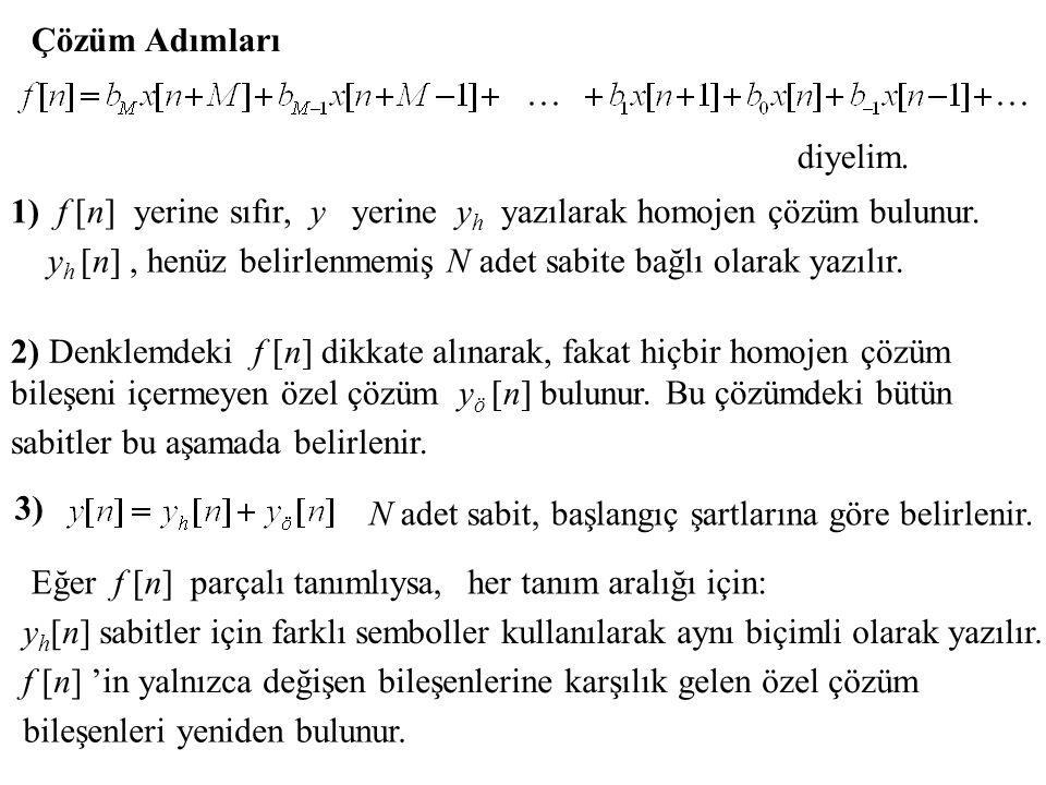 Çözüm Adımları 1) f [n] yerine sıfır, y yerine y h yazılarak homojen çözüm bulunur. y h [n], henüz belirlenmemiş N adet sabite bağlı olarak yazılır. 2