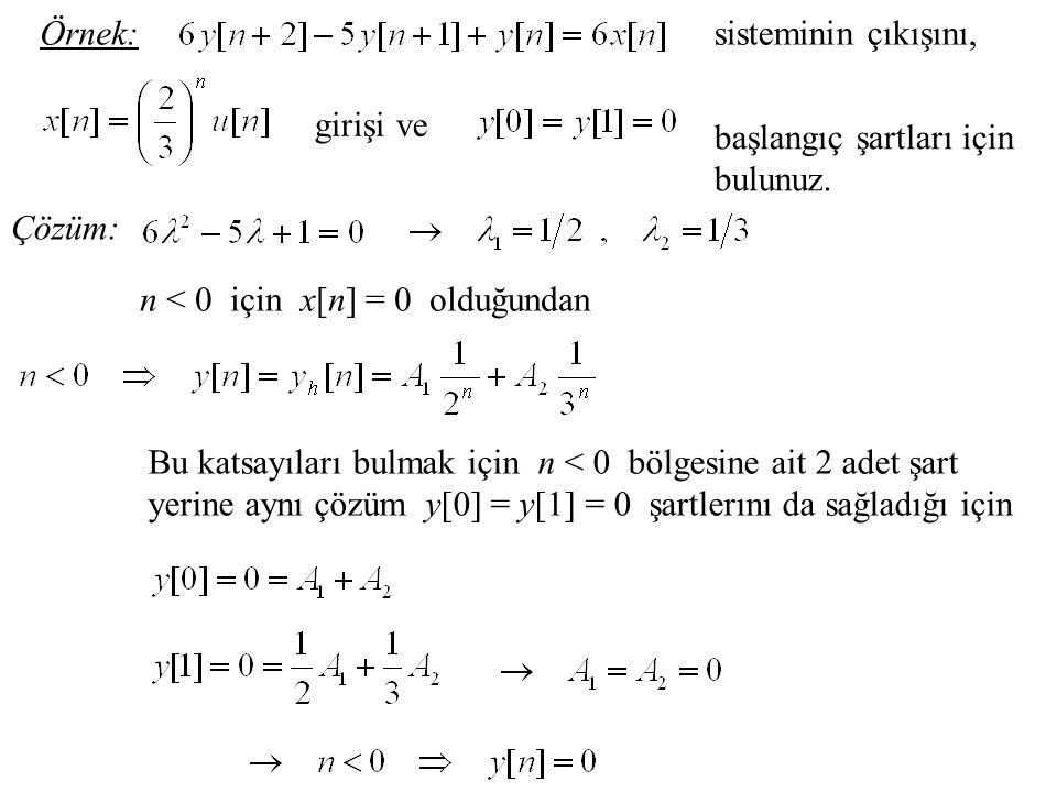 Örnek:sisteminin çıkışını, girişi ve başlangıç şartları için bulunuz. Çözüm: n < 0 için x[n] = 0 olduğundan Bu katsayıları bulmak için n < 0 bölgesine