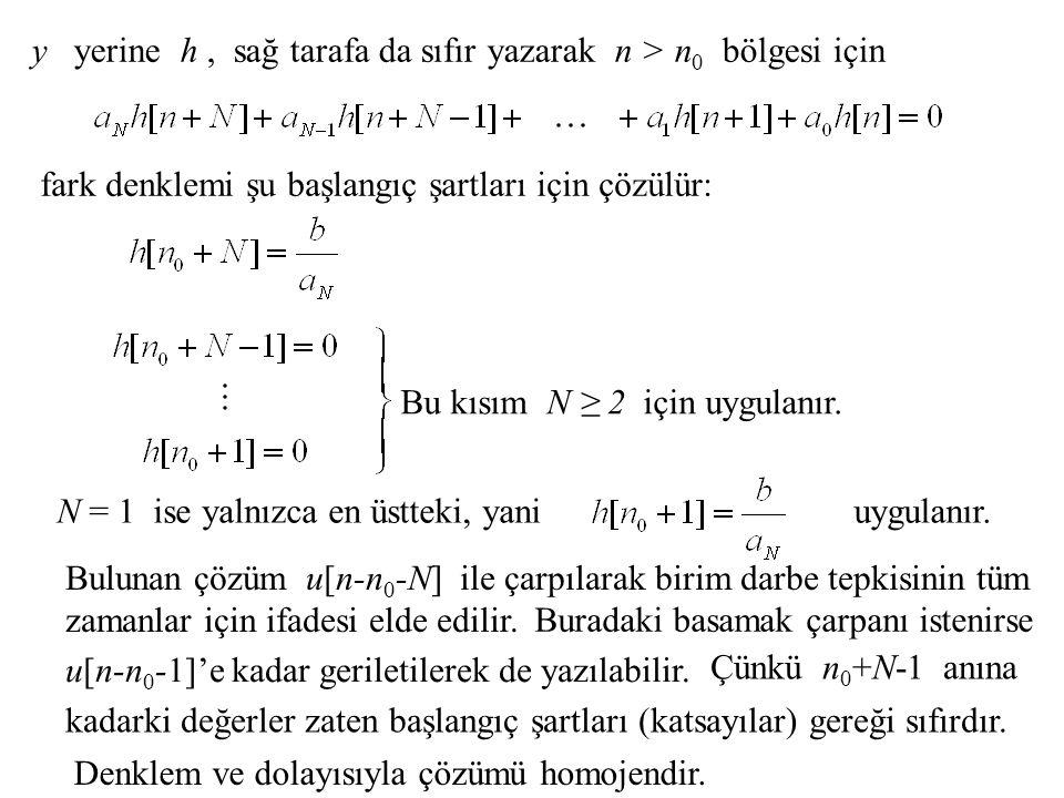 y yerine h, sağ tarafa da sıfır yazarak n > n 0 bölgesi için fark denklemi şu başlangıç şartları için çözülür: Bu kısım N ≥ 2 için uygulanır.