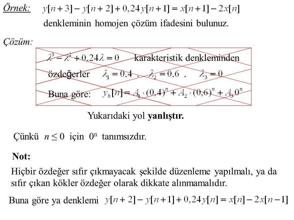 Örnek: denkleminin homojen çözüm ifadesini bulunuz. karakteristik denkleminden Buna göre: Çözüm: özde ğ erler Yukarıdaki yol yanlıştır. Hiçbir özdeğer