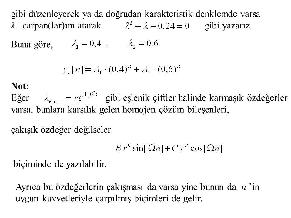 Not: Eğer gibi eşlenik çiftler halinde karmaşık özdeğerler varsa, bunlara karşılık gelen homojen çözüm bileşenleri, çakışık özdeğer değilseler biçimin