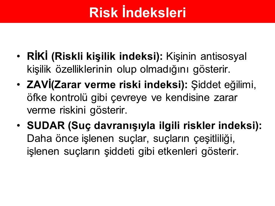Risk İndeksleri RİKİ (Riskli kişilik indeksi): Kişinin antisosyal kişilik özelliklerinin olup olmadığını gösterir. ZAVİ(Zarar verme riski indeksi): Şi