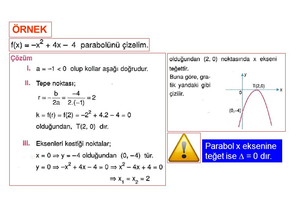 Parabol x eksenine teğet ise  = 0 dır.