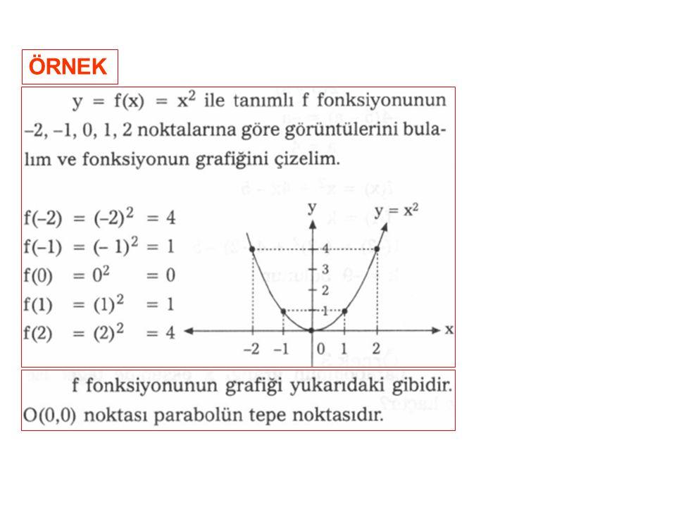 (4 – a)(2+ a) çarpımının alabileceği en büyük değer kaçtır?