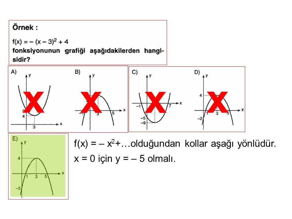 x x f(x) = – x 2 +…olduğundan kollar aşağı yönlüdür. x x x = 0 için y = – 5 olmalı.