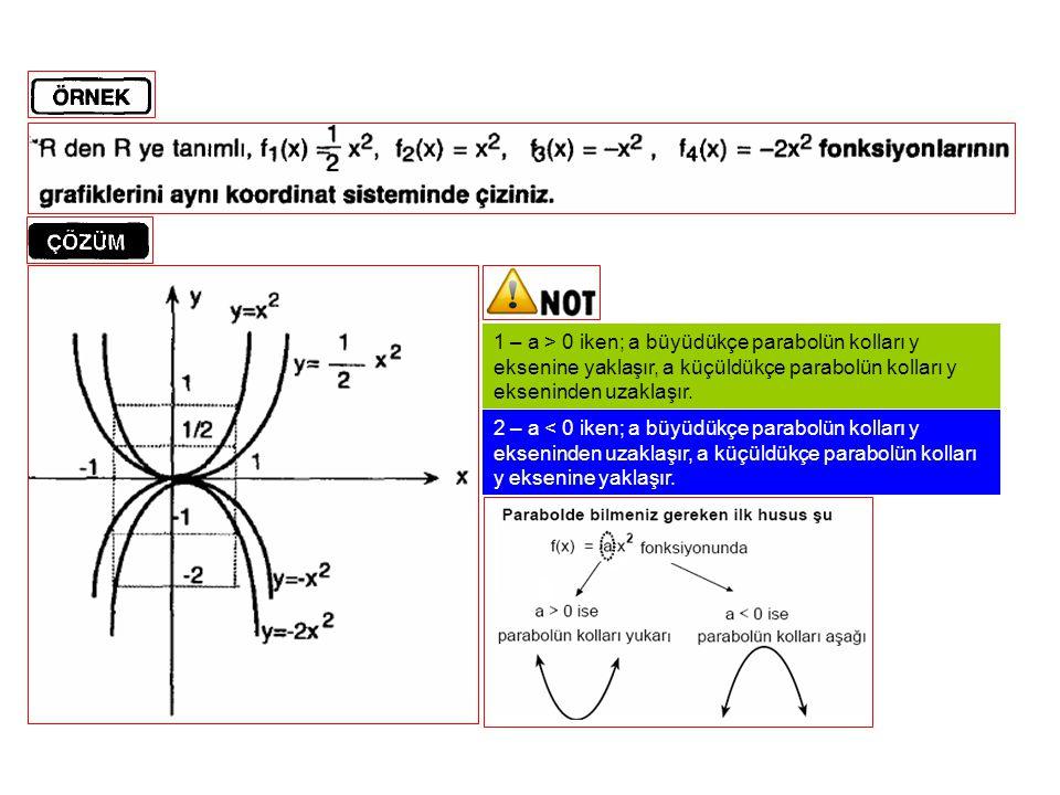 Ya da ise T( r, k ) = (1,2 )