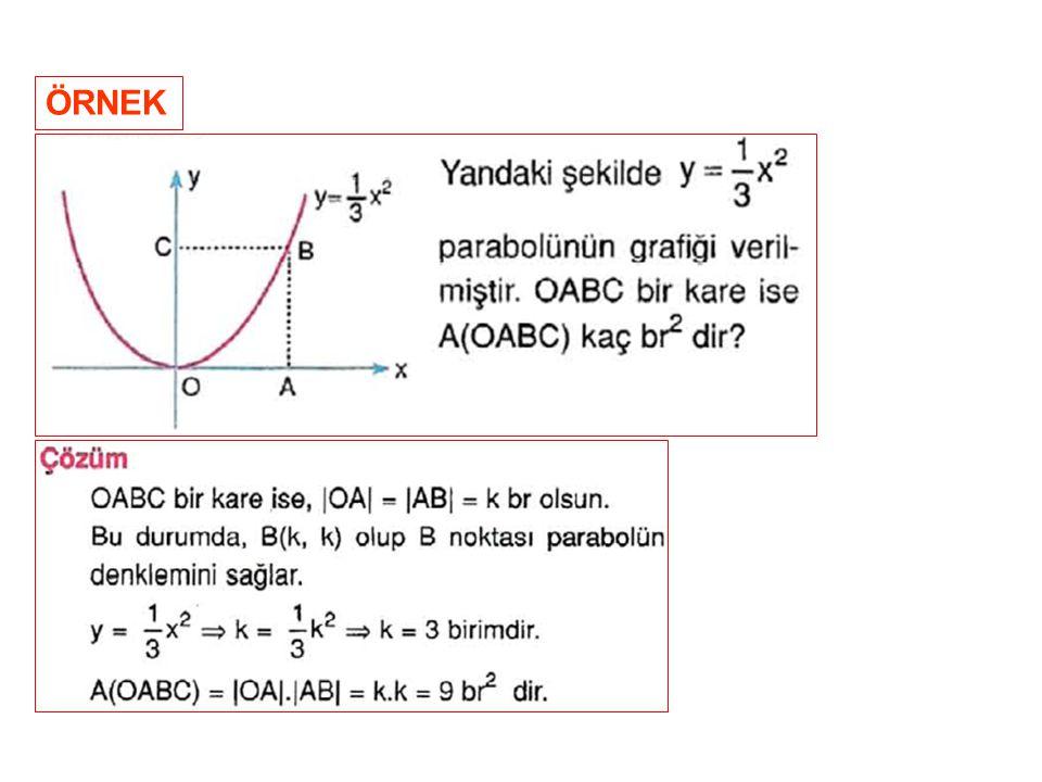 x = 0 için y = – 27 olmalı. xx x r = 3 olmalı. ( Simetri Ekseni) x