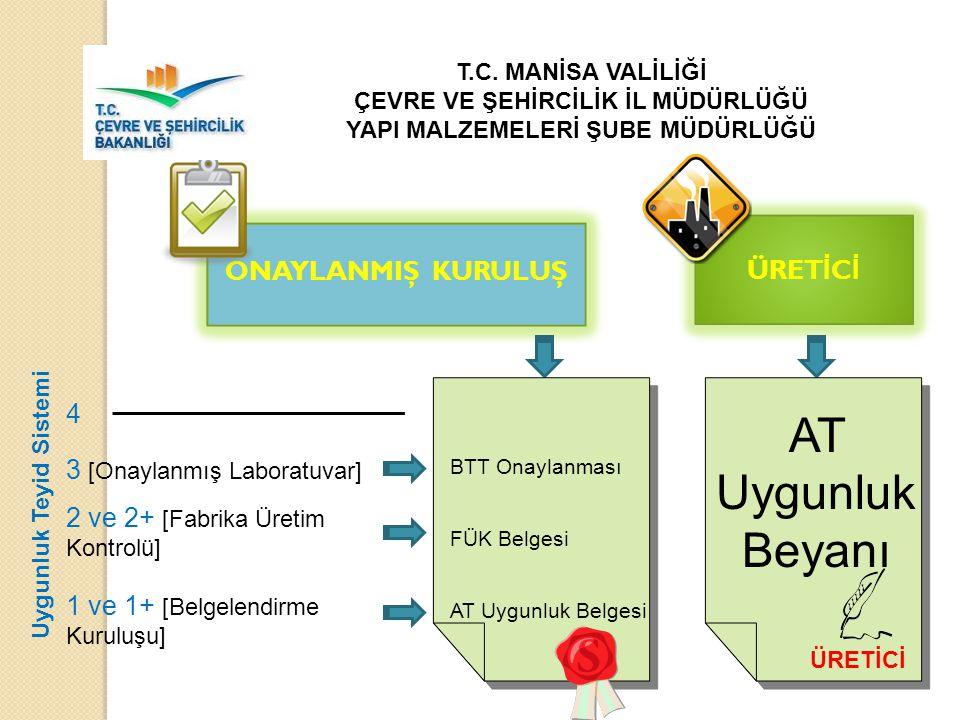 20 ÜRET İ C İ ONAYLANMIŞ KURULUŞ Uygunluk Teyid Sistemi 4 3 [Onaylanmış Laboratuvar] 2 ve 2+ [Fabrika Üretim Kontrolü] 1 ve 1+ [Belgelendirme Kuruluşu