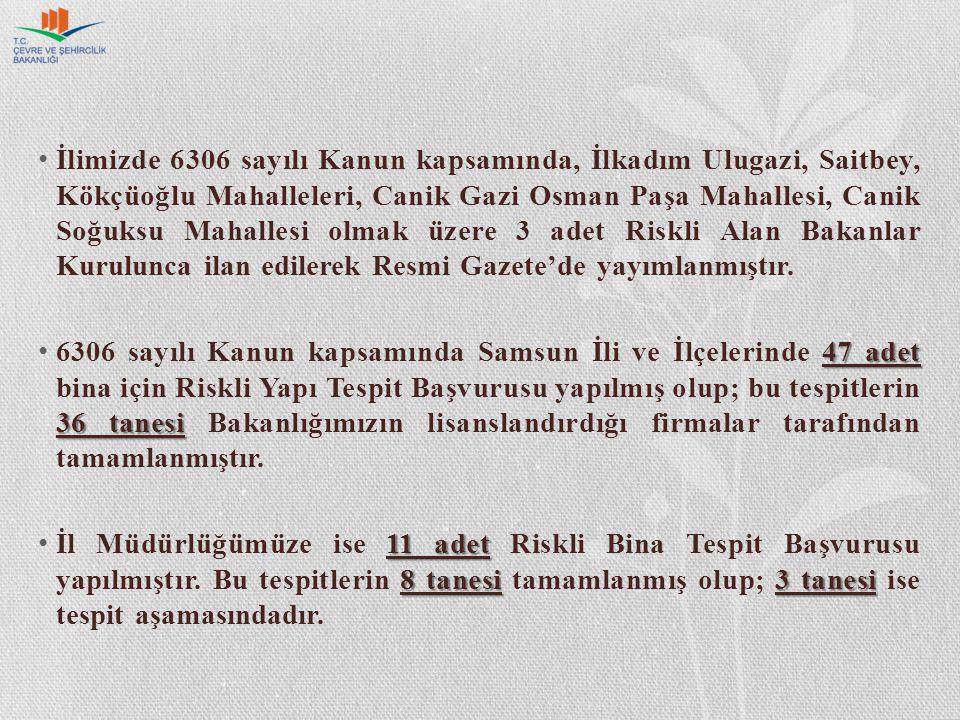 İlimizde 6306 sayılı Kanun kapsamında, İlkadım Ulugazi, Saitbey, Kökçüoğlu Mahalleleri, Canik Gazi Osman Paşa Mahallesi, Canik Soğuksu Mahallesi olmak