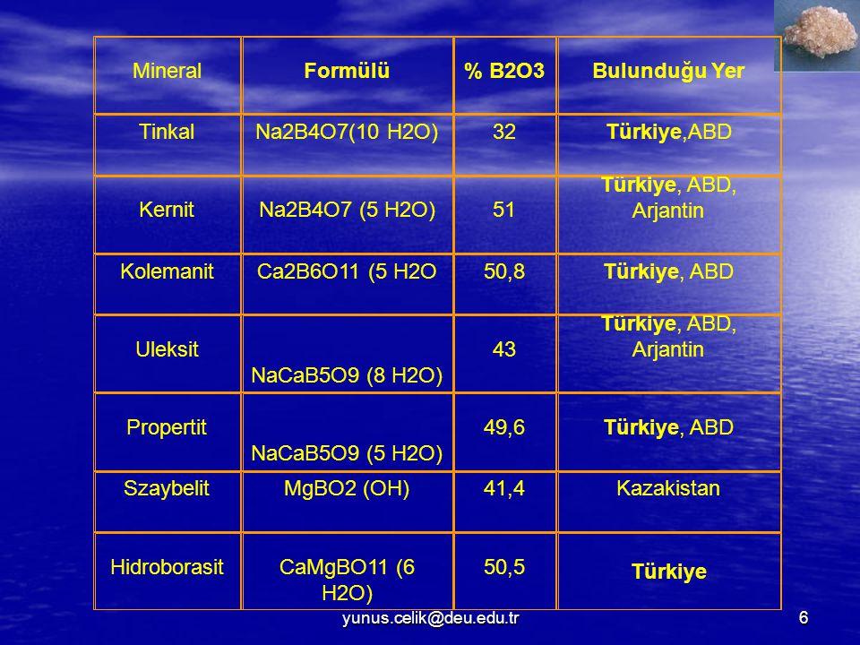 6 MineralFormülü% B2O3Bulunduğu Yer TinkalNa2B4O7(10 H2O)32Türkiye,ABD KernitNa2B4O7 (5 H2O)51 Türkiye, ABD, Arjantin KolemanitCa2B6O11 (5 H2O50,8Türkiye, ABD Uleksit NaCaB5O9 (8 H2O) 43 Türkiye, ABD, Arjantin Propertit NaCaB5O9 (5 H2O) 49,6Türkiye, ABD SzaybelitMgBO2 (OH)41,4Kazakistan HidroborasitCaMgBO11 (6 H2O) 50,5 Türkiye