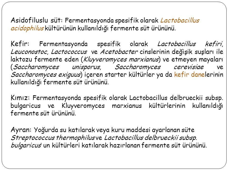 Asidofiluslu süt : Fermentasyonda spesifik olarak Lactobacillus acidophilus kültürünün kullanıldığı fermente süt ürününü.