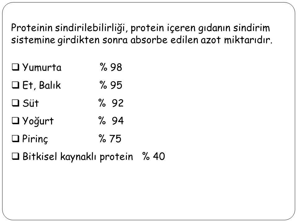 Laktoz:  Doğal olarak yalnız sütte bulunan laktoz, bir disakkarittir (Glukoz + Galaktoz).