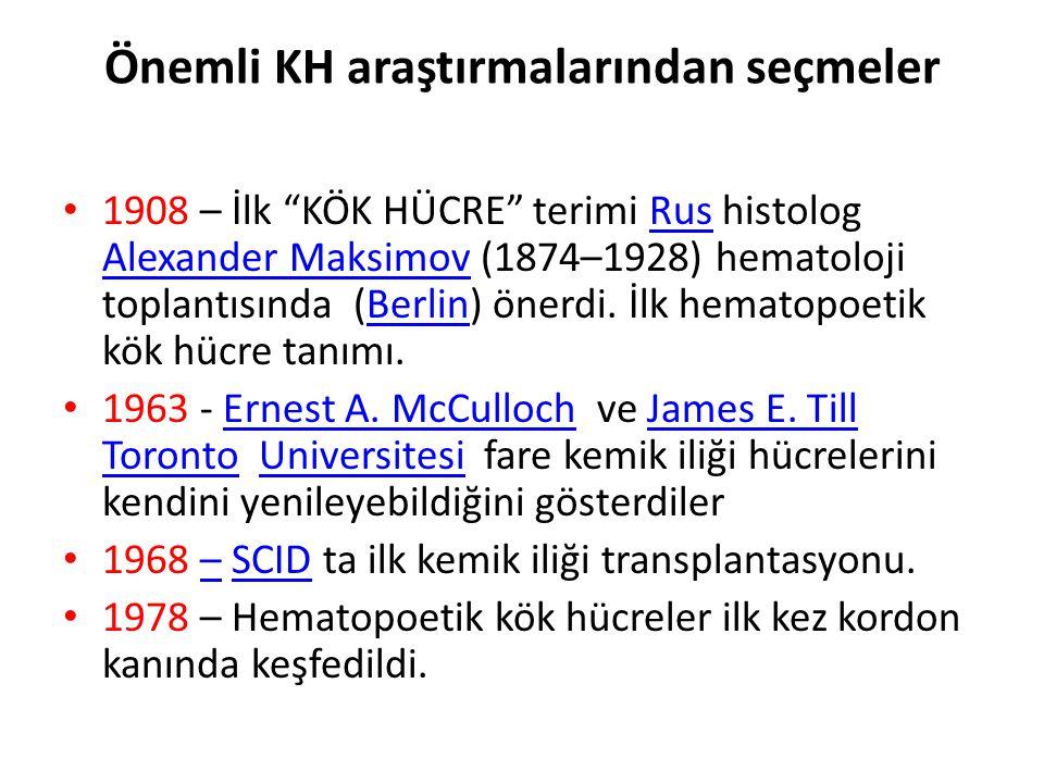 """Önemli KH araştırmalarından seçmeler 1908 – İlk """"KÖK HÜCRE"""" terimi Rus histolog Alexander Maksimov (1874–1928) hematoloji toplantısında (Berlin) önerd"""