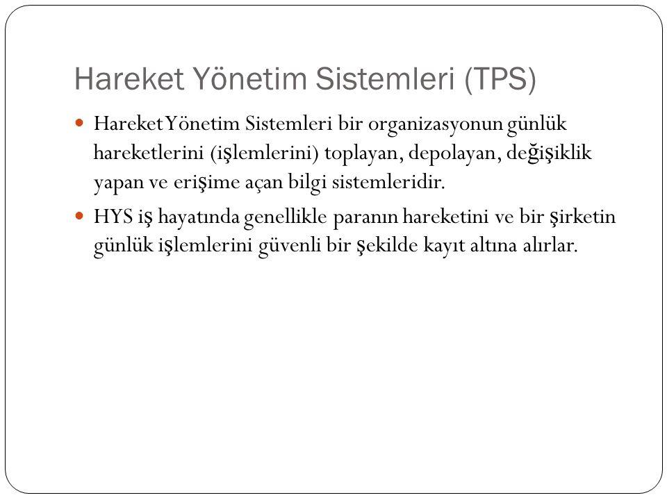 Hareket Yönetim Sistemleri (TPS) Hareket Yönetim Sistemleri bir organizasyonun günlük hareketlerini (i ş lemlerini) toplayan, depolayan, de ğ i ş iklik yapan ve eri ş ime açan bilgi sistemleridir.