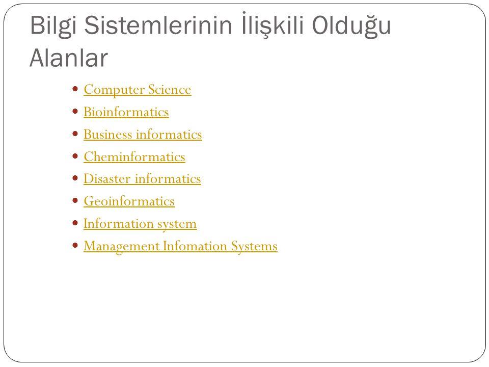 Bilgi Sistemlerinin İlişkili Olduğu Alanlar Computer Science Bioinformatics Business informatics Cheminformatics Disaster informatics Geoinformatics Information system Management Infomation Systems Management Infomation Systems