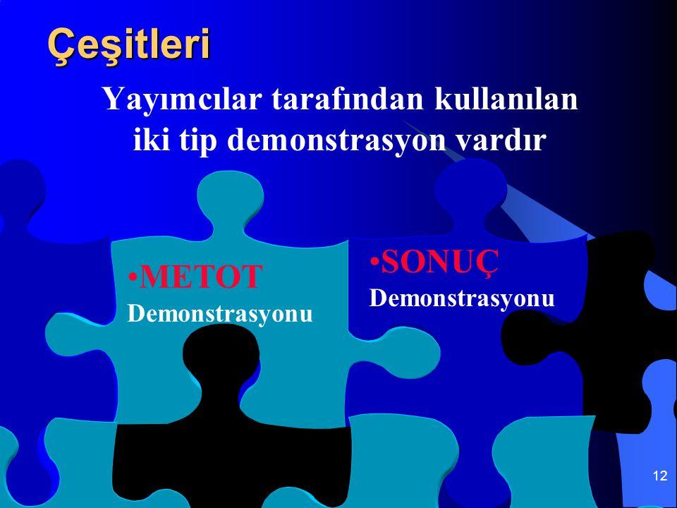 12 Yayımcılar tarafından kullanılan iki tip demonstrasyon vardır SONUÇ Demonstrasyonu METOT DemonstrasyonuÇeşitleri