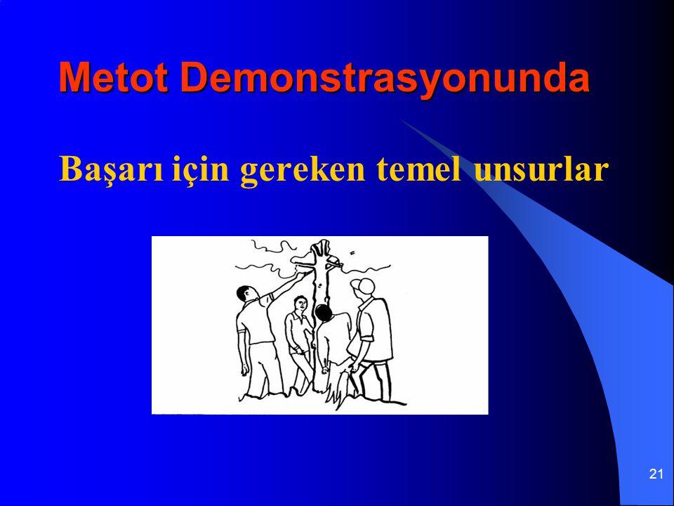 21 Başarı için gereken temel unsurlar Metot Demonstrasyonunda