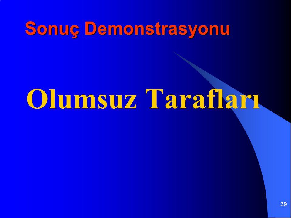 39 Olumsuz Tarafları Sonuç Demonstrasyonu