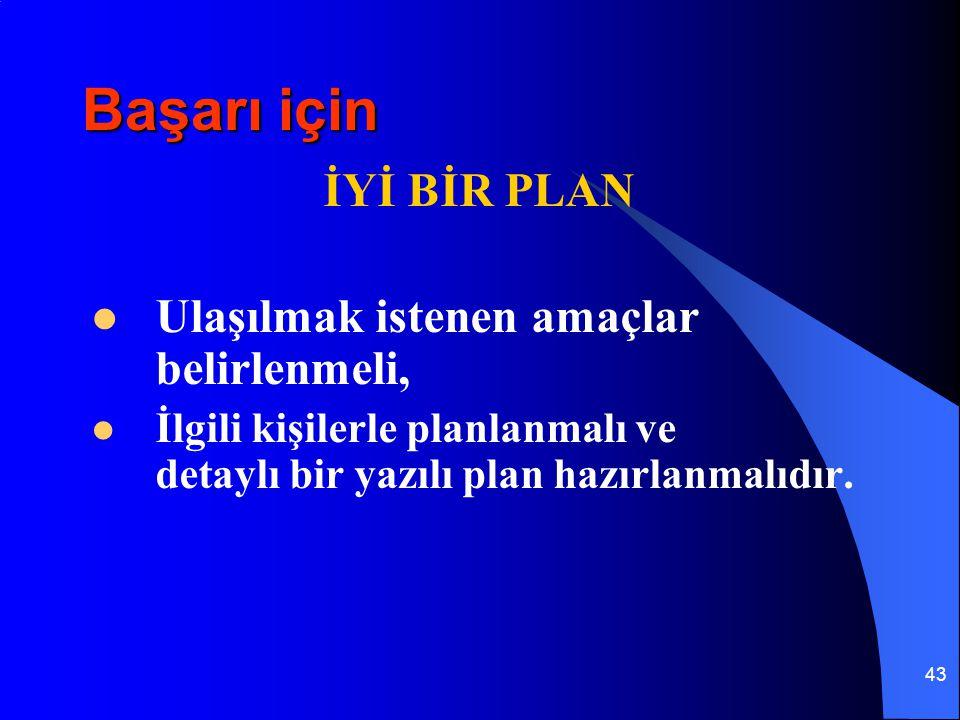 43 İYİ BİR PLAN Ulaşılmak istenen amaçlar belirlenmeli, İlgili kişilerle planlanmalı ve detaylı bir yazılı plan hazırlanmalıdır. Başarı için