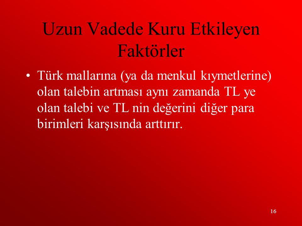 16 Uzun Vadede Kuru Etkileyen Faktörler Türk mallarına (ya da menkul kıymetlerine) olan talebin artması aynı zamanda TL ye olan talebi ve TL nin değerini diğer para birimleri karşısında arttırır.