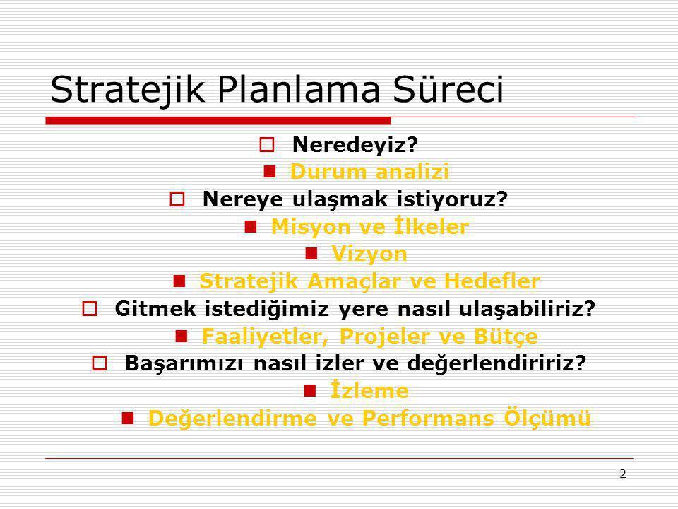 2 Stratejik Planlama Süreci  Neredeyiz? Durum analizi  Nereye ulaşmak istiyoruz? Misyon ve İlkeler Vizyon Stratejik Amaçlar ve Hedefler  Gitmek ist