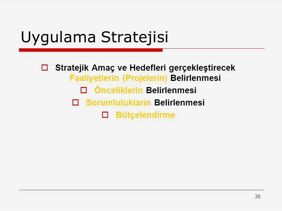 30 Uygulama Stratejisi  Stratejik Amaç ve Hedefleri gerçekleştirecek Faaliyetlerin (Projelerin) Belirlenmesi  Önceliklerin Belirlenmesi  Sorumluluk