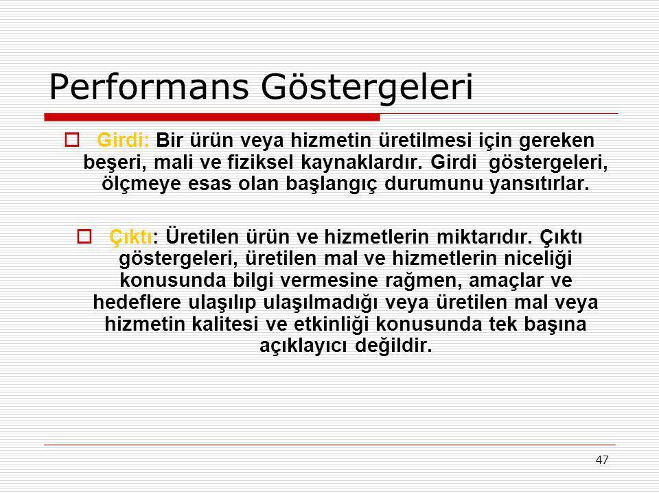 47 Performans Göstergeleri  Girdi: Bir ürün veya hizmetin üretilmesi için gereken beşeri, mali ve fiziksel kaynaklardır. Girdi göstergeleri, ölçmeye