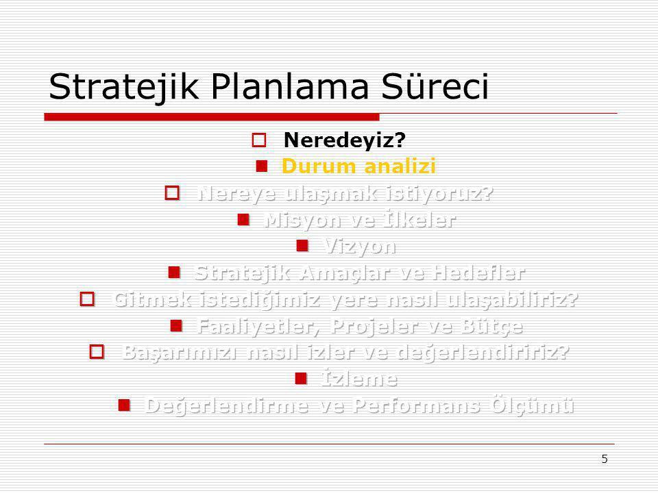 5 Stratejik Planlama Süreci