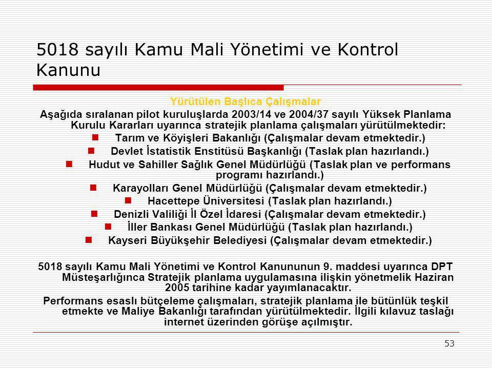 53 5018 sayılı Kamu Mali Yönetimi ve Kontrol Kanunu Yürütülen Başlıca Çalışmalar Aşağıda sıralanan pilot kuruluşlarda 2003/14 ve 2004/37 sayılı Yüksek
