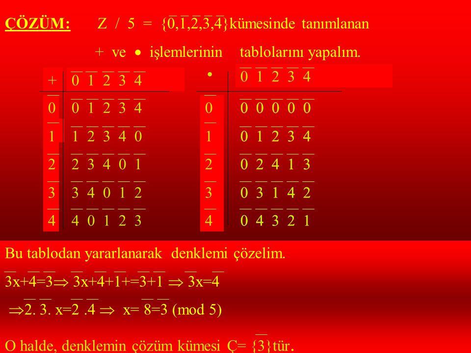 ÖRNEK: Z / 5 te 3x+4=3 denkleminin çözüm kümesini bulunuz.