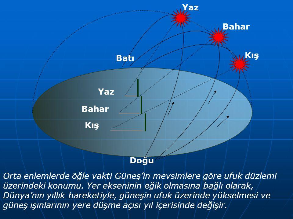YEREL SAAT SORULARINDA KURALLAR YEREL SAAT SORULARINDA KURALLAR  Doğunun yerel saati daima ileridir.