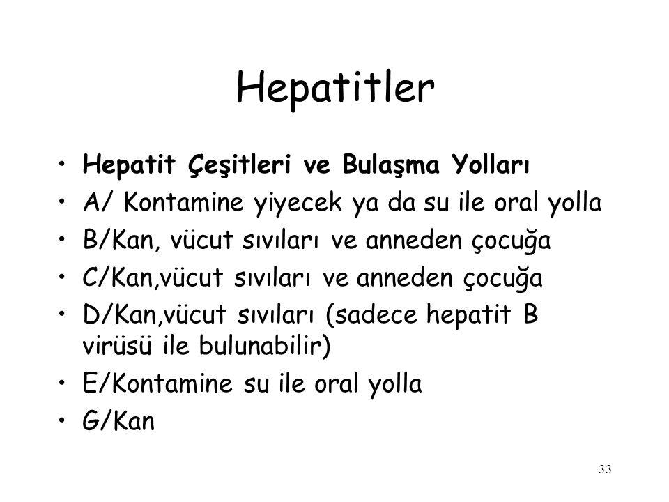 33 Hepatitler Hepatit Çeşitleri ve Bulaşma Yolları A/ Kontamine yiyecek ya da su ile oral yolla B/Kan, vücut sıvıları ve anneden çocuğa C/Kan,vücut sı