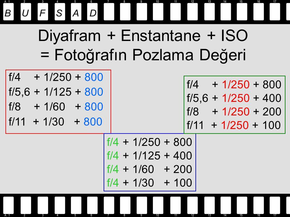 Diyafram + Enstantane + ISO = Fotoğrafın Pozlama Değeri f/4 + 1/250 + 800 f/5,6 + 1/125 + 800 f/8 + 1/60 + 800 f/11 + 1/30 + 800 f/4 + 1/250 + 800 f/4 + 1/125 + 400 f/4 + 1/60 + 200 f/4 + 1/30 + 100 f/4 + 1/250 + 800 f/5,6 + 1/250 + 400 f/8 + 1/250 + 200 f/11 + 1/250 + 100