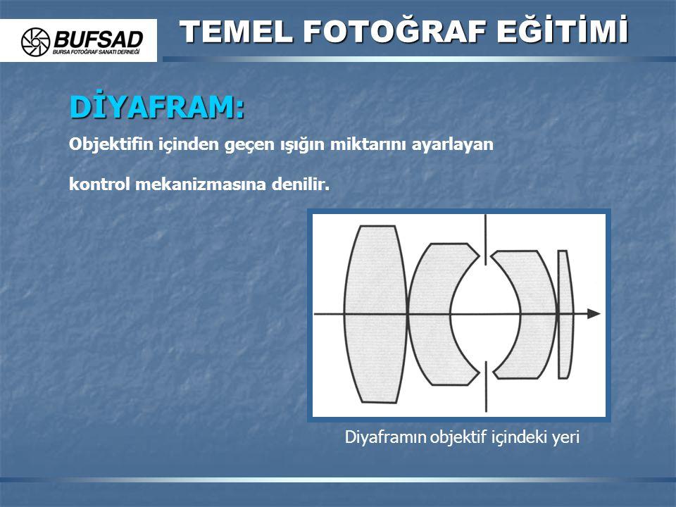 DİYAFRAM: Objektifin içinden geçen ışığın miktarını ayarlayan kontrol mekanizmasına denilir. Diyaframın objektif içindeki yeri