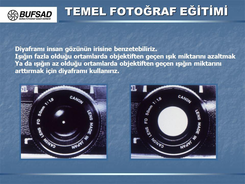TEMEL FOTOĞRAF EĞİTİMİ Diyaframı insan gözünün irisine benzetebiliriz. Işığın fazla olduğu ortamlarda objektiften geçen ışık miktarını azaltmak Ya da